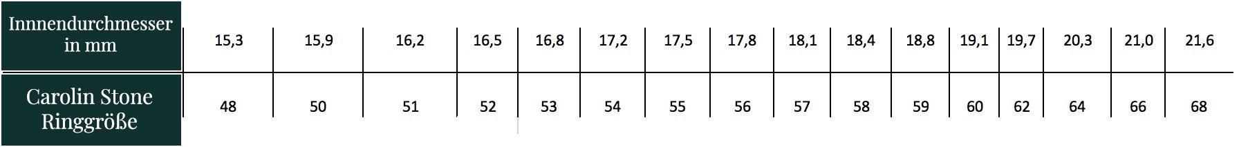 Ring Size Chart Diameter