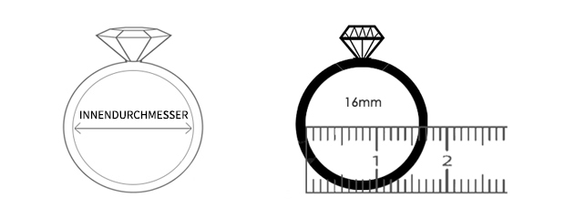 Ring diameter demonstration image