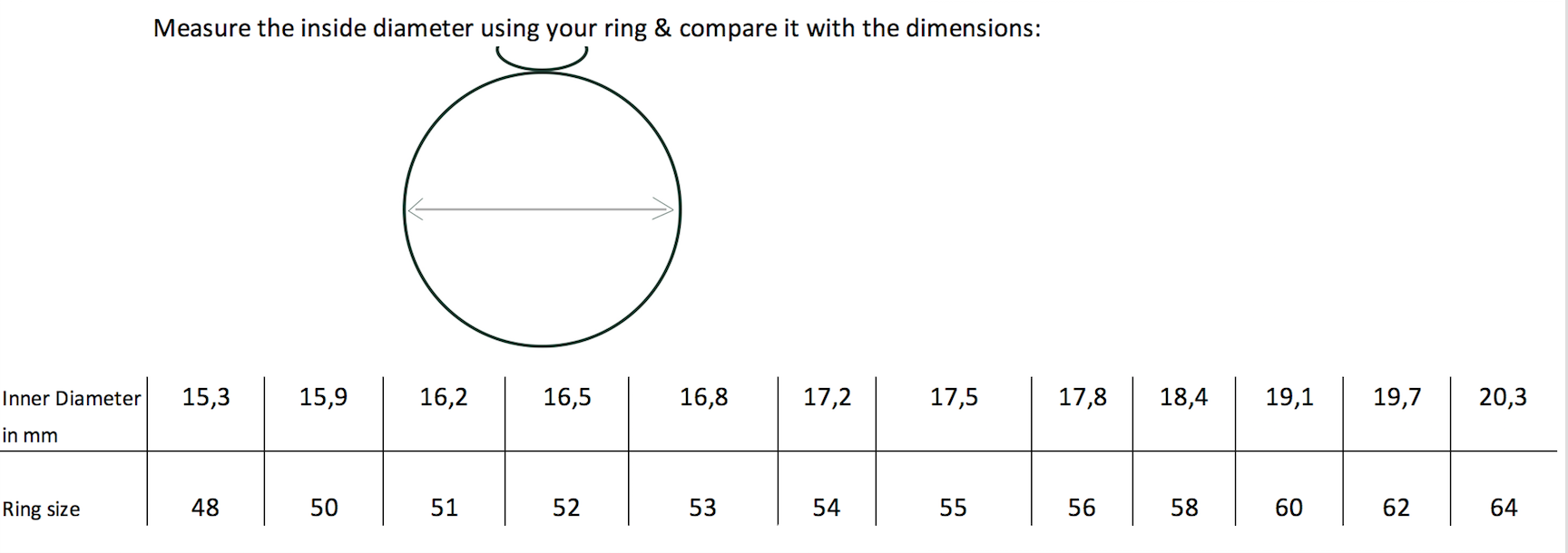 "<p>Do you need help in finding your ring size? No Problem! </p> <p>We are happy to help you finding your ring size. In order to do this, please download our <a href=""https://www.carolinstone.com/media/pdf/ec/4e/6f/SIZING-GUIDE_20203HTJvI2TGk8zY.pdf"">PDF-File</a>.</p>"